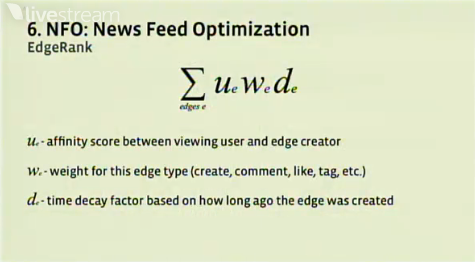 Facebook EdgeRank - News Feed Formula