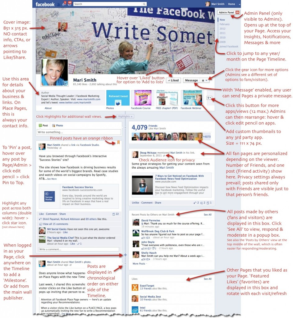Facebook Timeline For Fan Pages: 21 Key Points For Marketers