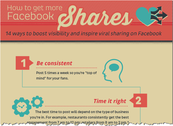 14 Ways To Get More Facebook Shares [INFOGRAPHIC]