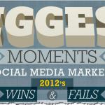 social media wins and fails