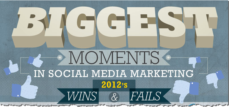 Biggest Moments In Social Media Marketing — Wins and Fails