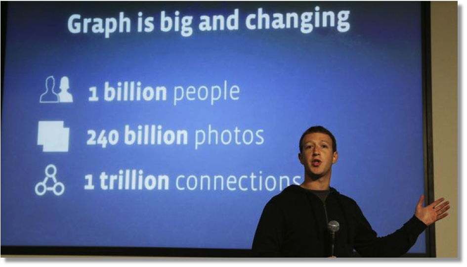 Facebook Graph Search - Mark Zuckerberg
