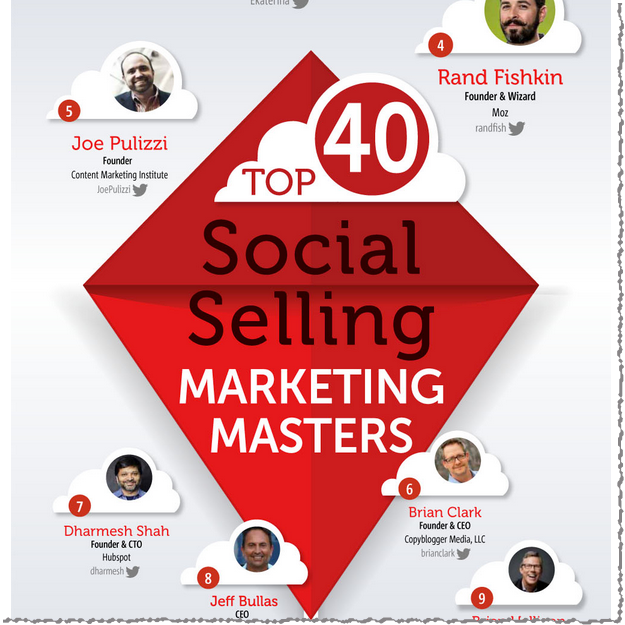 forbes top 40 social selling masters