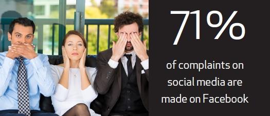 facebook social media complaints