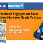 8 facebook engagement stats link preivew