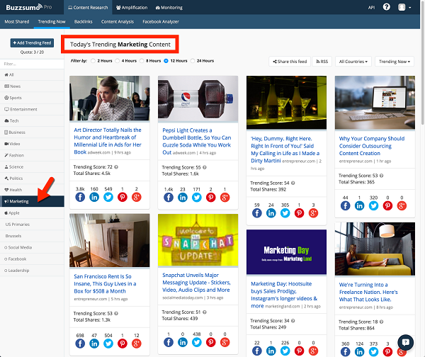ms-buzzsumo todays trends