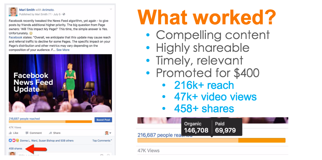 Mari Smith Content Marketing World social video