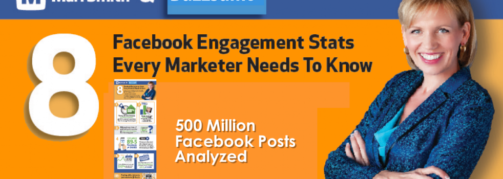 8 Facebook Engagement Stats Every Marketer Needs To Know