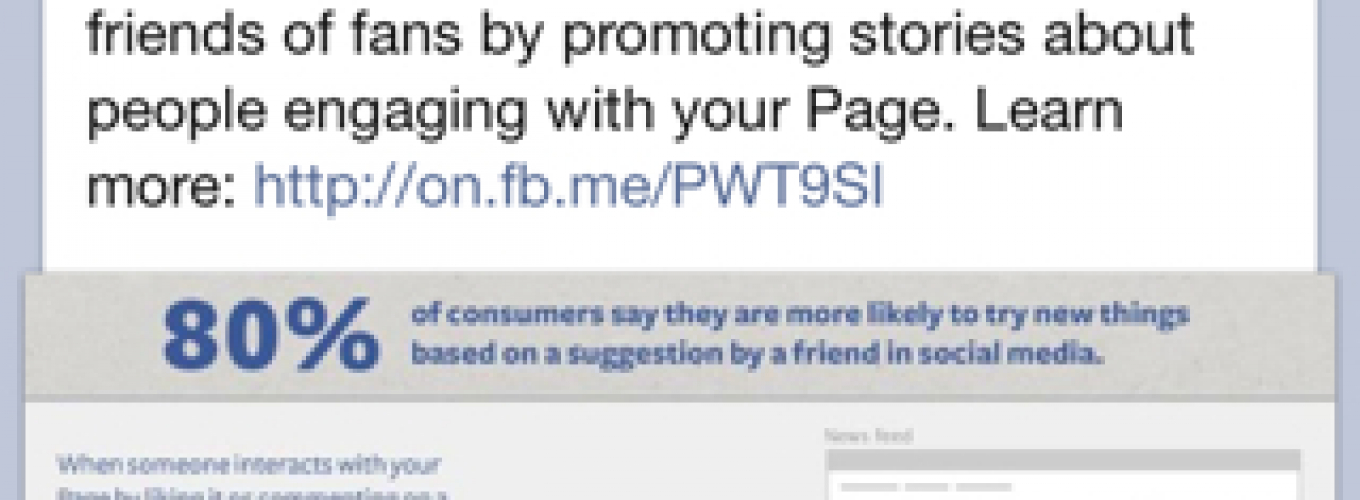 How To Take Back Control Of Your Facebook News Feed